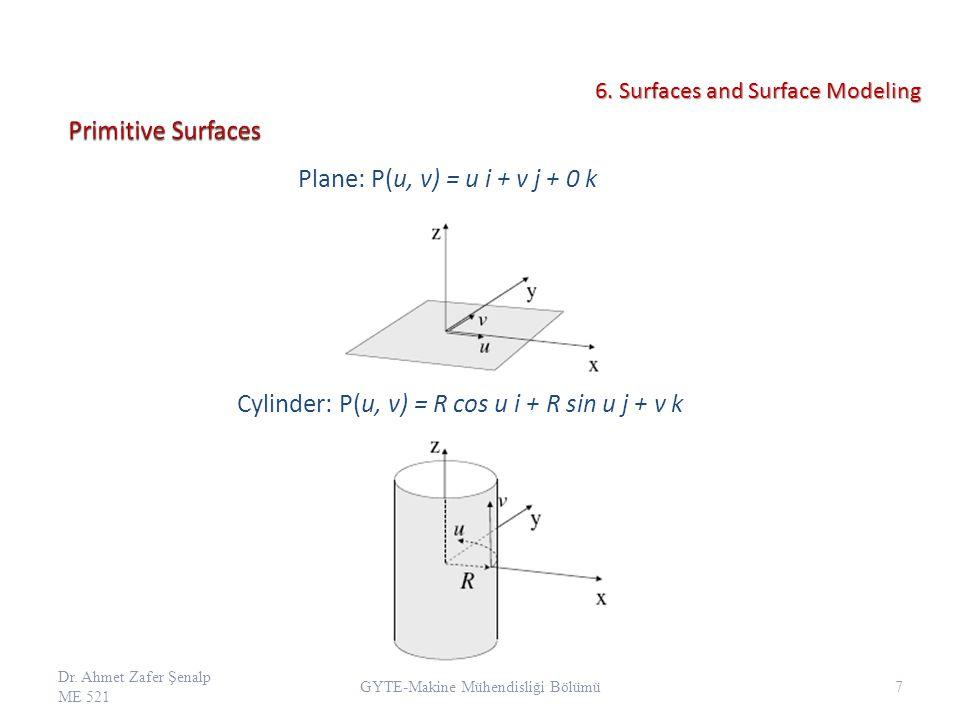 Plane: P(u, v) = u i + v j + 0 k Cylinder: P(u, v) = R cos u i + R sin u j + v k Dr.