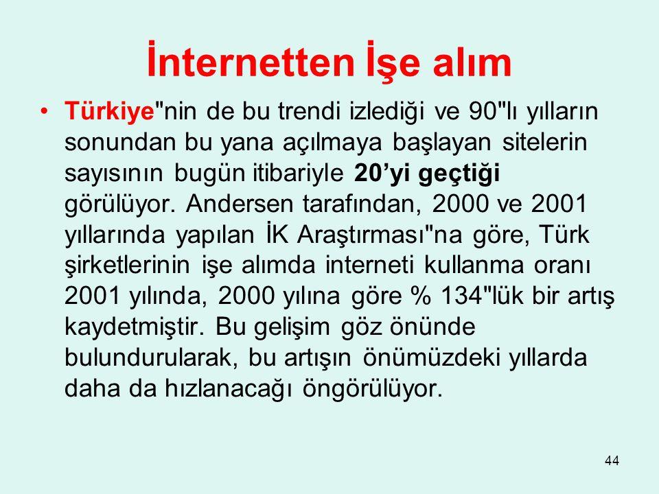 İnternetten İşe alım Türkiye nin de bu trendi izlediği ve 90 lı yılların sonundan bu yana açılmaya başlayan sitelerin sayısının bugün itibariyle 20'yi geçtiği görülüyor.