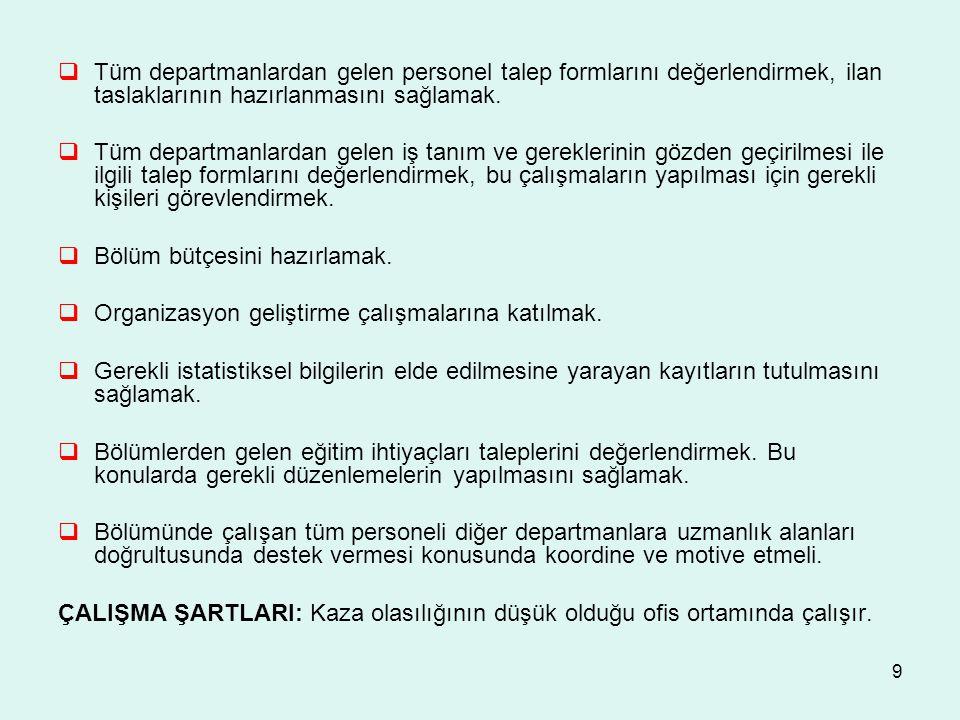 9  Tüm departmanlardan gelen personel talep formlarını değerlendirmek, ilan taslaklarının hazırlanmasını sağlamak.  Tüm departmanlardan gelen iş tan