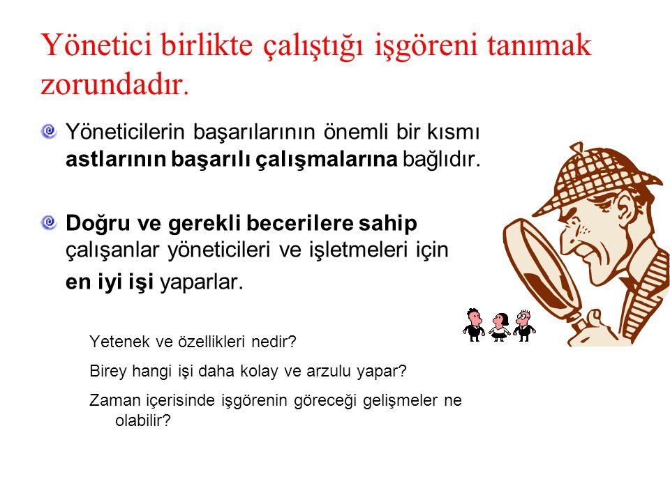 Türkiye'nin İnsan Kaynakları Sorunları Şirketlerin Sorunları Şirketler işe almanın öneminin farkında değiller. % 5 daha fazla dikkatin İKY sorunlarını