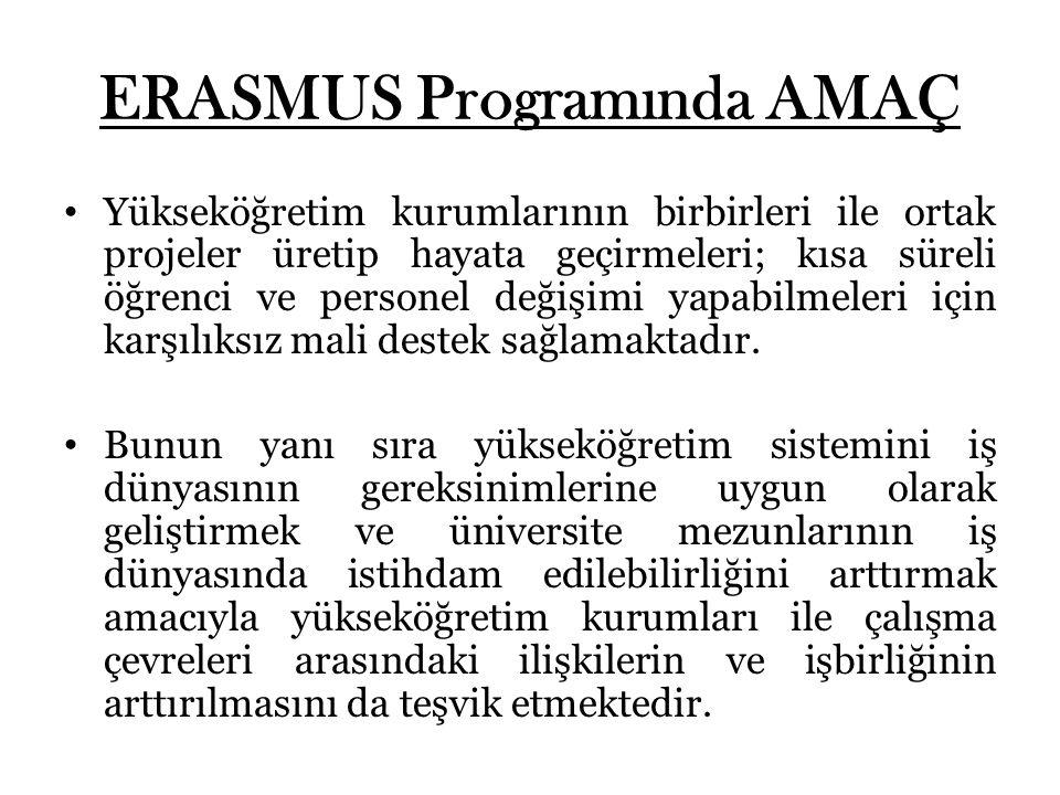 ERASMUS Programında AMAÇ Yükseköğretim kurumlarının birbirleri ile ortak projeler üretip hayata geçirmeleri; kısa süreli öğrenci ve personel değişimi yapabilmeleri için karşılıksız mali destek sağlamaktadır.