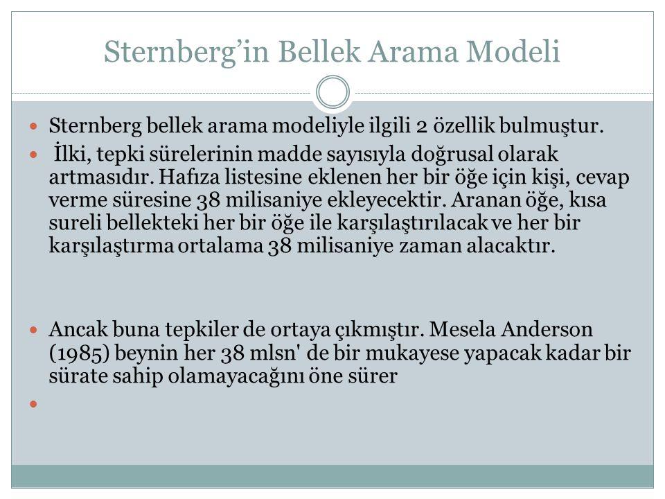 Sternberg'in Bellek Arama Modeli Sternberg bellek arama modeliyle ilgili 2 özellik bulmuştur. İlki, tepki sürelerinin madde sayısıyla doğrusal olarak