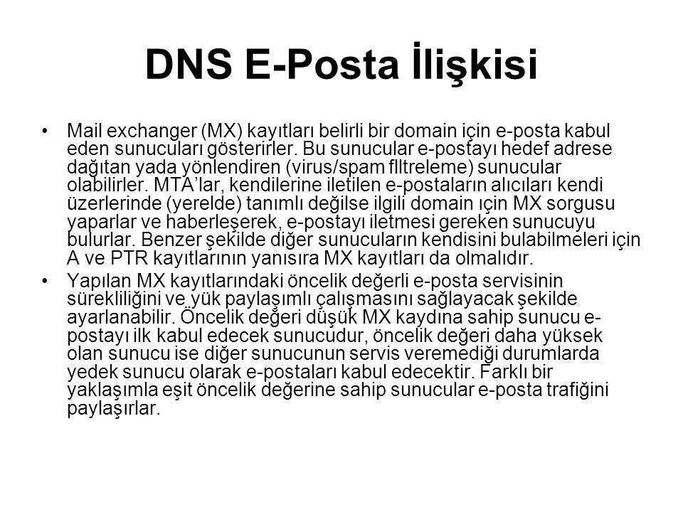 DNS E-Posta İlişkisi Mail exchanger (MX) kayıtları belirli bir domain için e-posta kabul eden sunucuları gösterirler. Bu sunucular e-postayı hedef adr