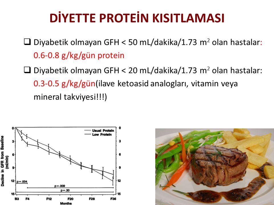 DİYETTE PROTEİN KISITLAMASI  Diyabetik olmayan GFH < 50 mL/dakika/1.73 m 2 olan hastalar: 0.6-0.8 g/kg/gün protein  Diyabetik olmayan GFH < 20 mL/da