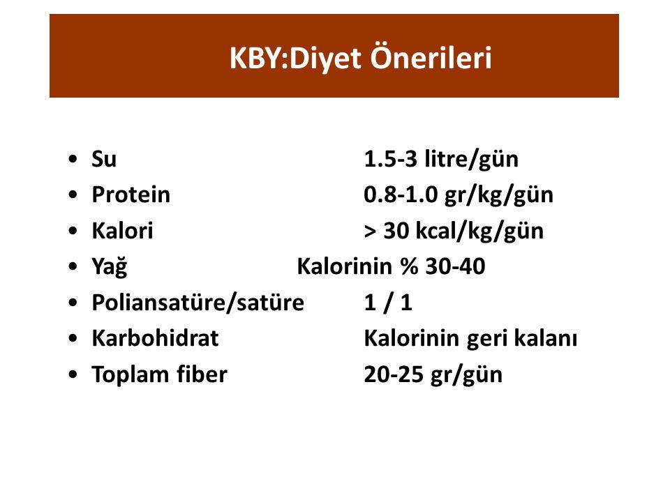KBY:Diyet Önerileri Su 1.5-3 litre/gün Protein 0.8-1.0 gr/kg/gün Kalori > 30 kcal/kg/gün Yağ Kalorinin % 30-40 Poliansatüre/satüre 1 / 1 Karbohidrat K