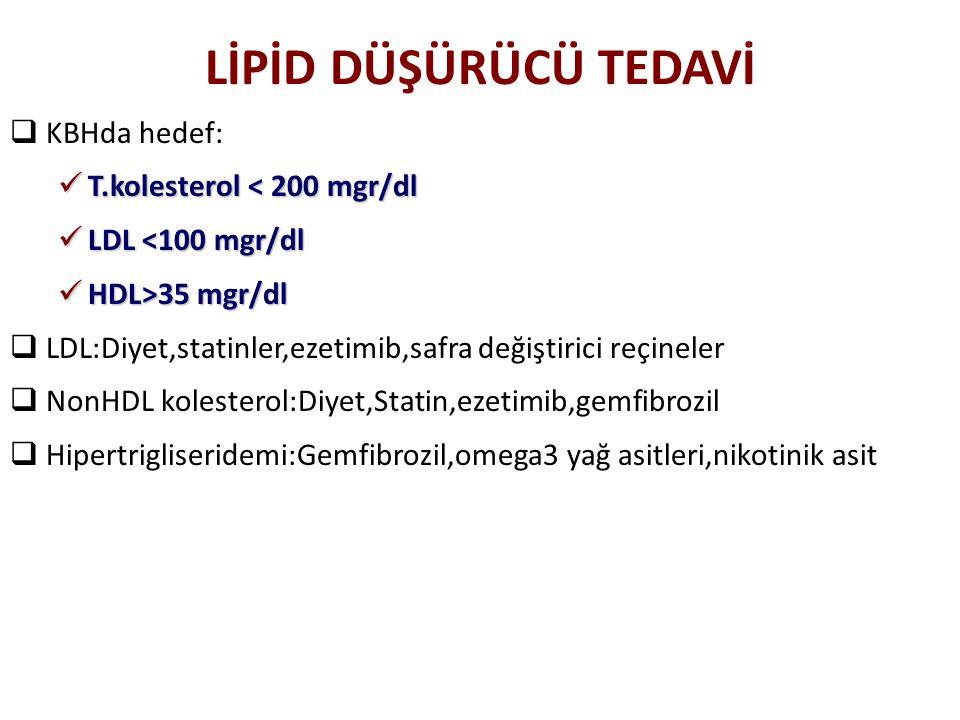 LİPİD DÜŞÜRÜCÜ TEDAVİ  KBHda hedef: T.kolesterol < 200 mgr/dl T.kolesterol < 200 mgr/dl LDL <100 mgr/dl LDL <100 mgr/dl HDL>35 mgr/dl HDL>35 mgr/dl 