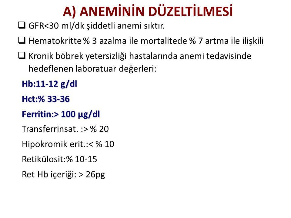 A) ANEMİNİN DÜZELTİLMESİ  GFR<30 ml/dk şiddetli anemi sıktır.  Hematokritte % 3 azalma ile mortalitede % 7 artma ile ilişkili  Kronik böbrek yeters