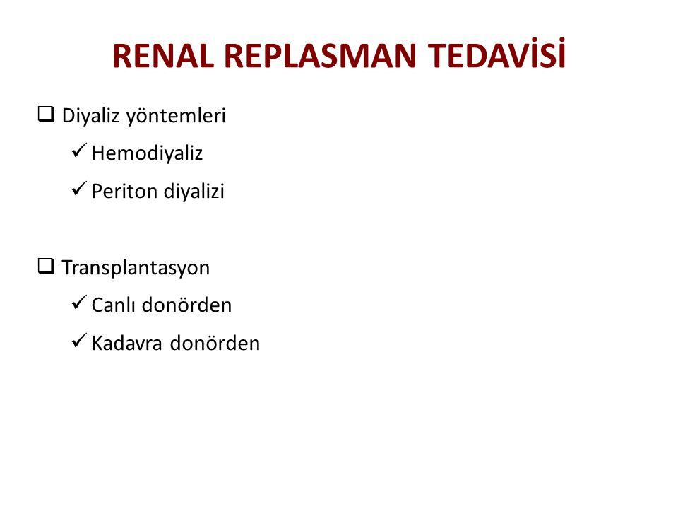 RENAL REPLASMAN TEDAVİSİ  Diyaliz yöntemleri Hemodiyaliz Periton diyalizi  Transplantasyon Canlı donörden Kadavra donörden