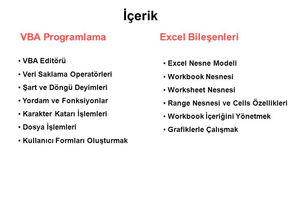 Programlama Klasik ProgramlamaNesneye YönelikProgramlama (Object Oriented Programming) BASIC FORTRAN PASCAL vb.