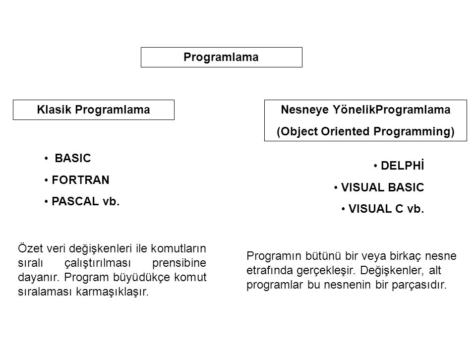 Sayısal verilerin çözümlenmesi ve görüntülenmesi konularında uzman bir elektronik tablo (hesap tablosu) programıdır.