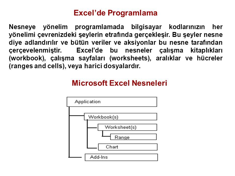 Excel'de Programlama Nesneye yönelim programlamada bilgisayar kodlarınızın her yönelimi çevrenizdeki şeylerin etrafında gerçekleşir. Bu şeyler nesne d