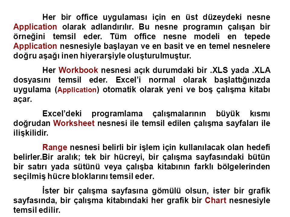 Her bir office uygulaması için en üst düzeydeki nesne Application olarak adlandırılır. Bu nesne programın çalışan bir örneğini temsil eder. Tüm office