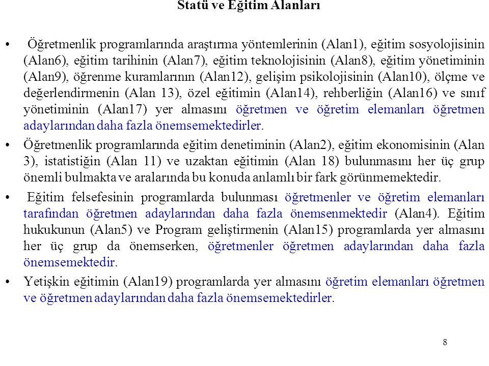8 Statü ve Eğitim Alanları Öğretmenlik programlarında araştırma yöntemlerinin (Alan1), eğitim sosyolojisinin (Alan6), eğitim tarihinin (Alan7), eğitim