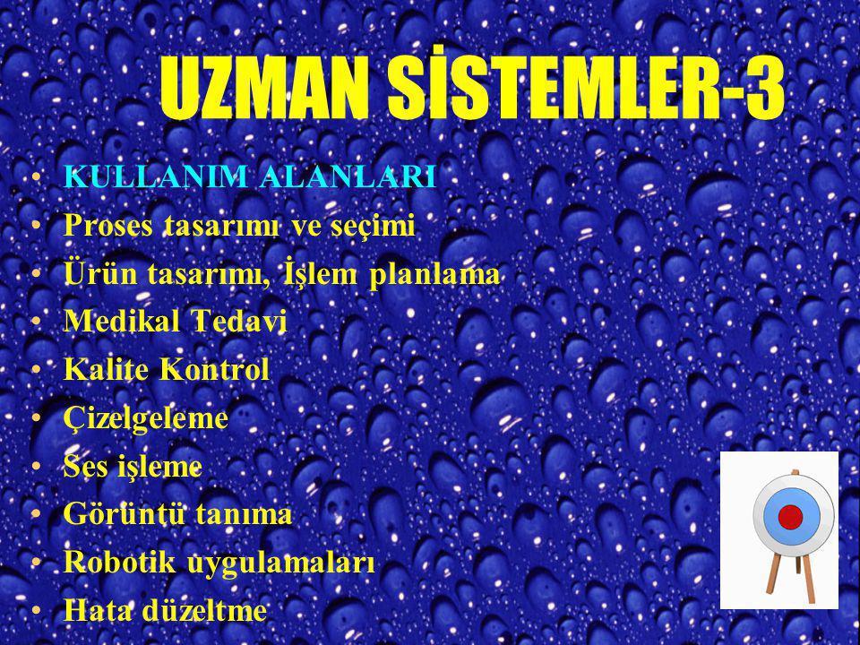 UZMAN SİSTEMLER-2 Genel Yapı ve Çalışma Mekanizması