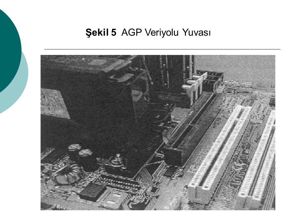 Şekil 5 AGP Veriyolu Yuvası