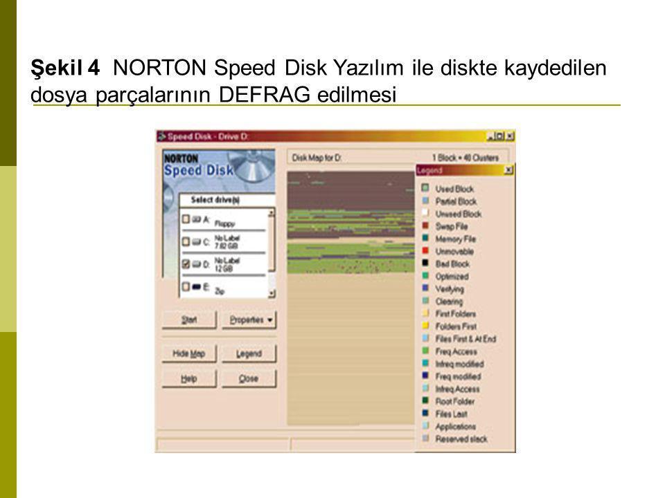 Şekil 4 NORTON Speed Disk Yazılım ile diskte kaydedilen dosya parçalarının DEFRAG edilmesi