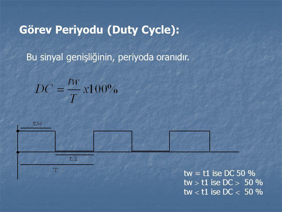 Görev Periyodu (Duty Cycle): Bu sinyal genişliğinin, periyoda oranıdır. tw = t1 ise DC 50 % tw  t1 ise DC  50 % tw  t1 ise DC  50 %