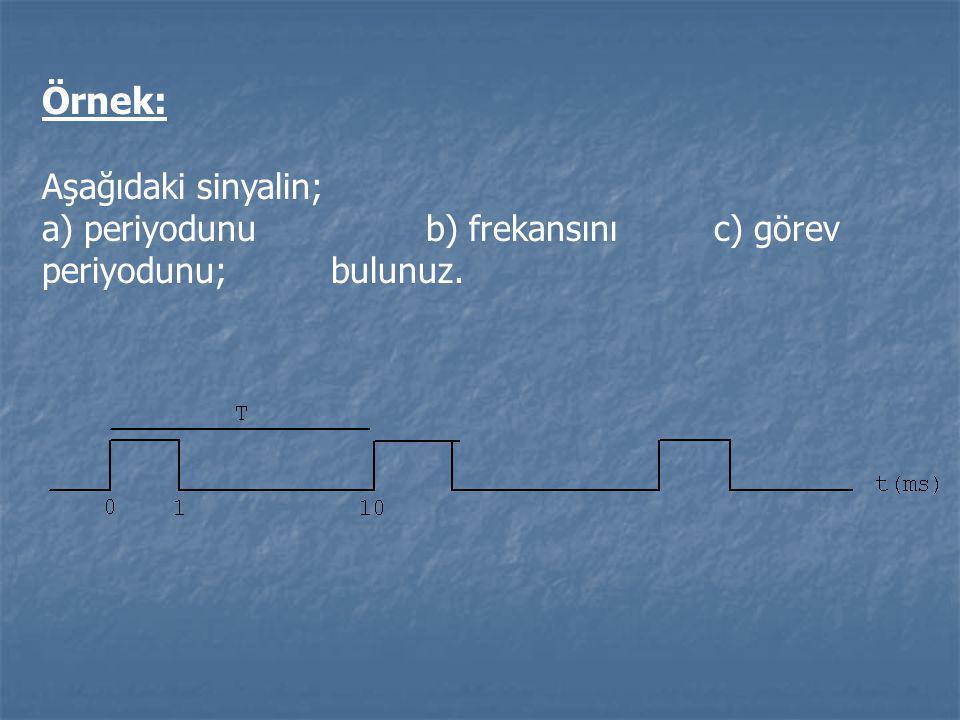 Örnek: Aşağıdaki sinyalin; a) periyodunub) frekansınıc) görev periyodunu; bulunuz.
