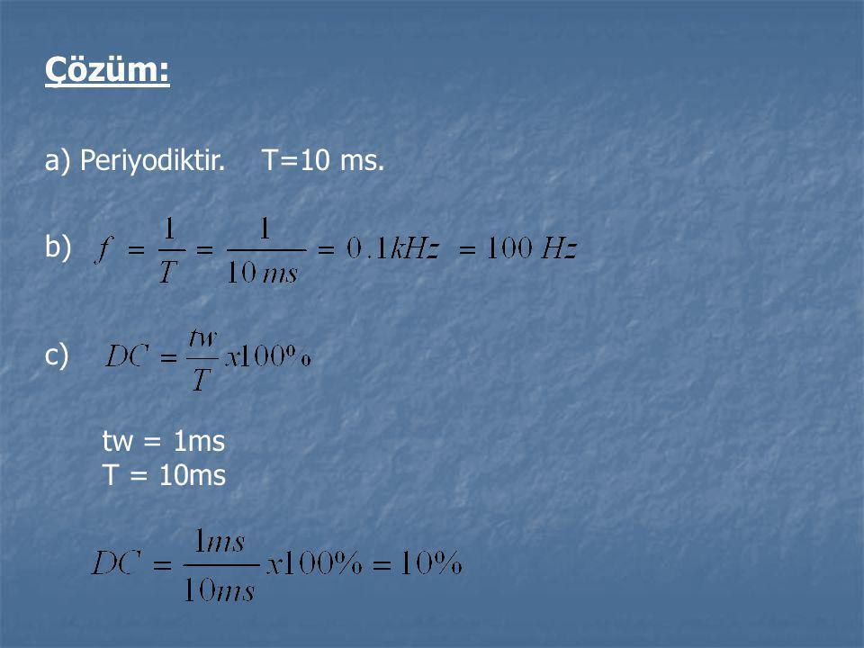 Çözüm: a) Periyodiktir. T=10 ms. b)c) tw = 1ms T = 10ms