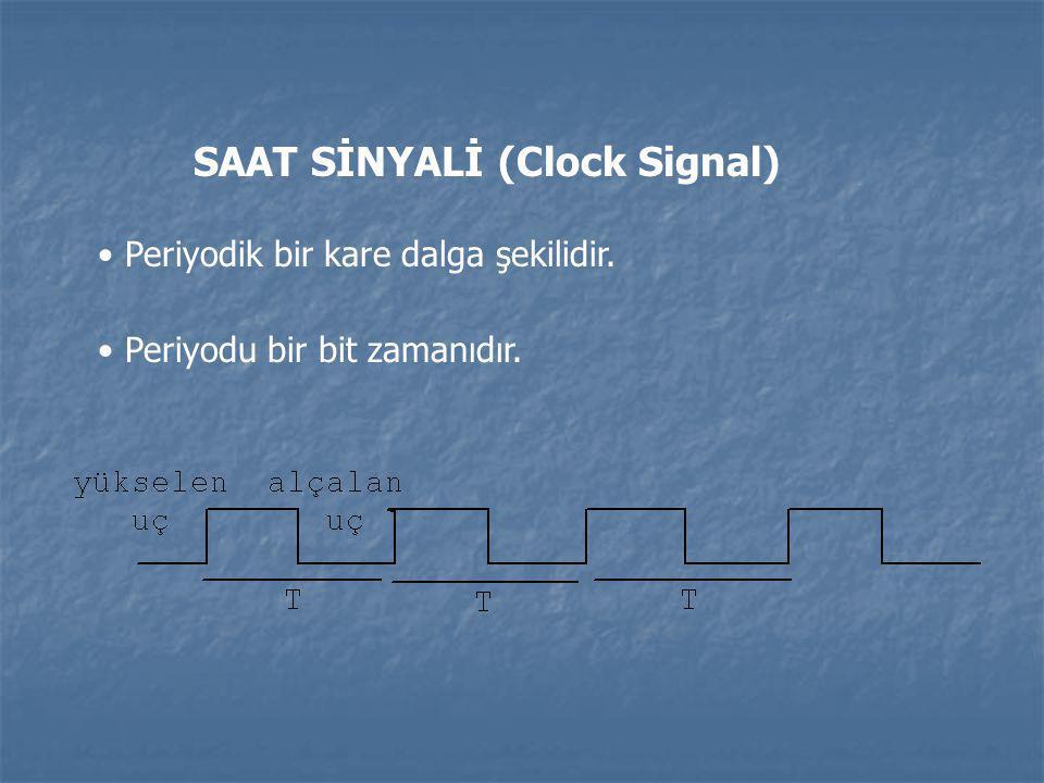 SAAT SİNYALİ (Clock Signal) Periyodik bir kare dalga şekilidir. Periyodu bir bit zamanıdır.