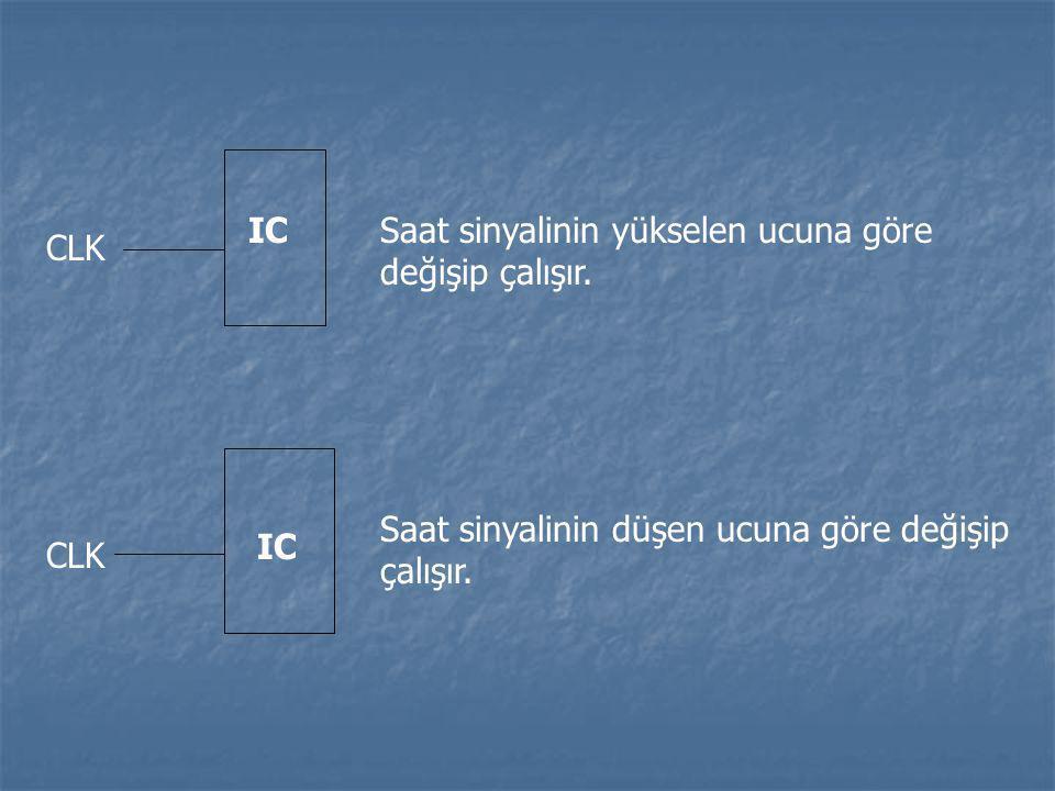 CLK IC Saat sinyalinin yükselen ucuna göre değişip çalışır. CLK IC Saat sinyalinin düşen ucuna göre değişip çalışır.