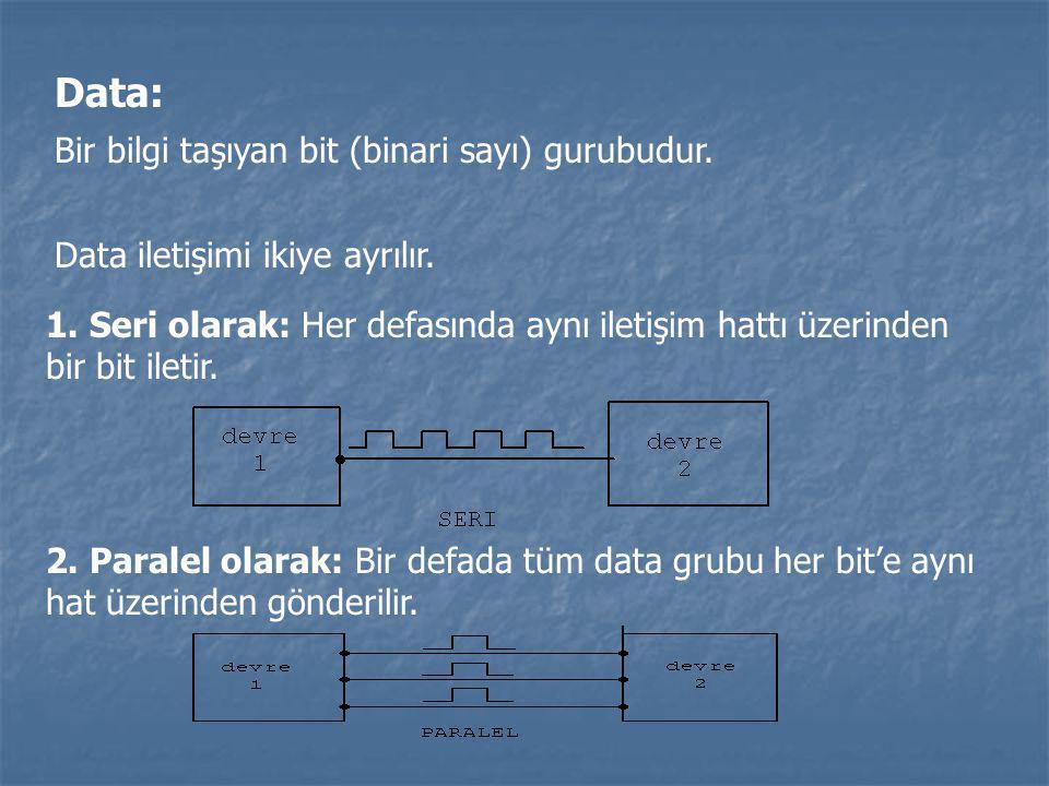 Data: Bir bilgi taşıyan bit (binari sayı) gurubudur. Data iletişimi ikiye ayrılır. 1. Seri olarak: Her defasında aynı iletişim hattı üzerinden bir bit