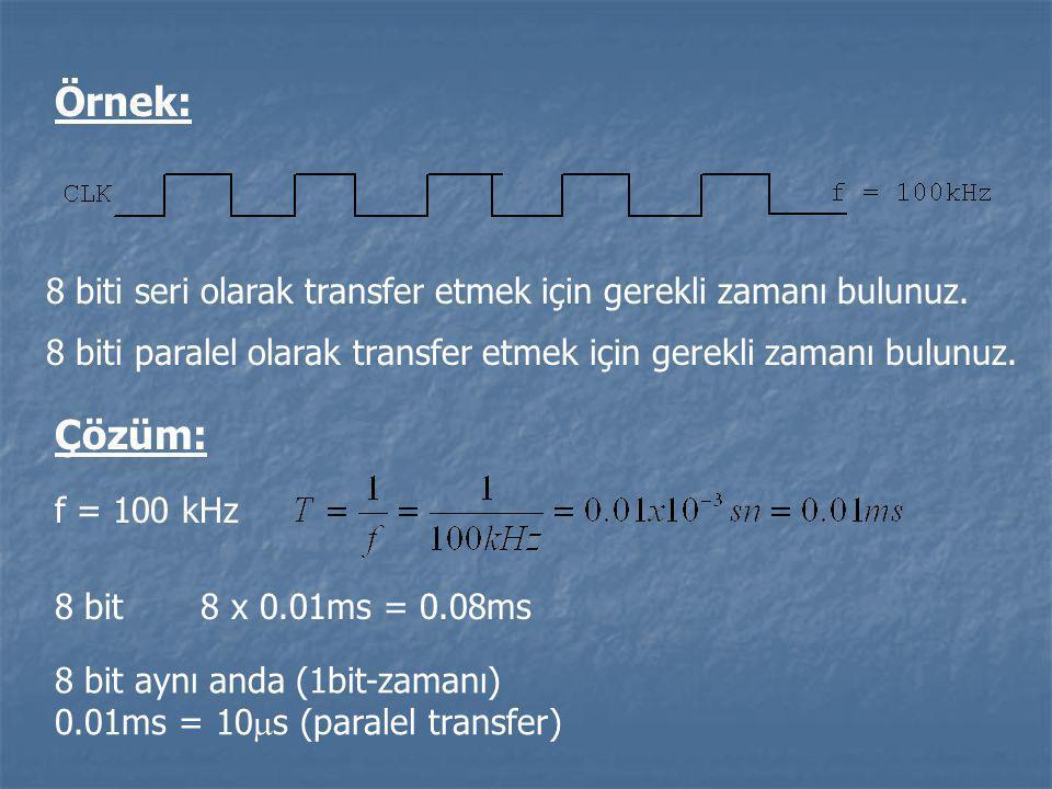 Örnek: 8 biti seri olarak transfer etmek için gerekli zamanı bulunuz. 8 biti paralel olarak transfer etmek için gerekli zamanı bulunuz. Çözüm: f = 100