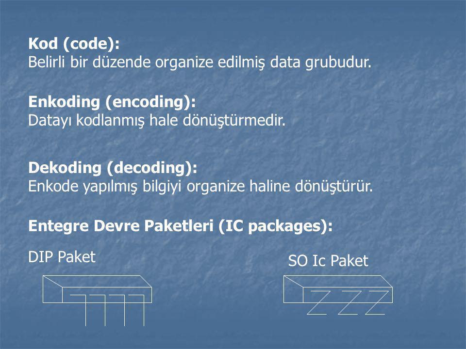 Kod (code): Belirli bir düzende organize edilmiş data grubudur. Enkoding (encoding): Datayı kodlanmış hale dönüştürmedir. Dekoding (decoding): Enkode