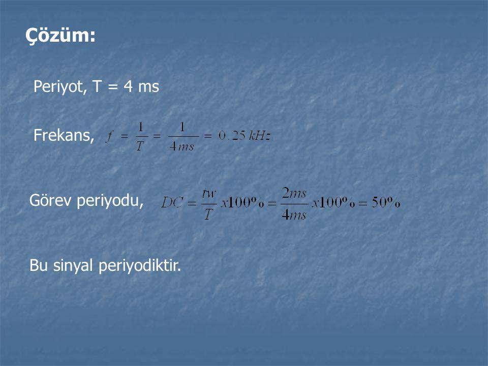Çözüm: Periyot, T = 4 ms Frekans,Görev periyodu, Bu sinyal periyodiktir.