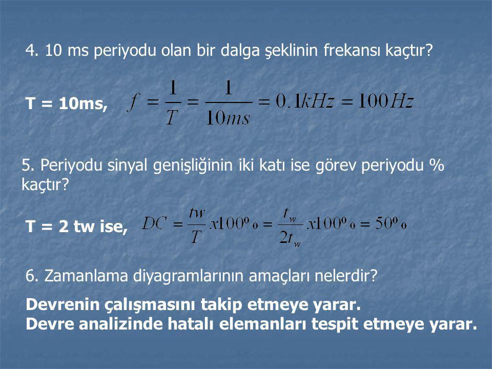 4. 10 ms periyodu olan bir dalga şeklinin frekansı kaçtır? T = 10ms, 5. Periyodu sinyal genişliğinin iki katı ise görev periyodu % kaçtır? T = 2 tw is