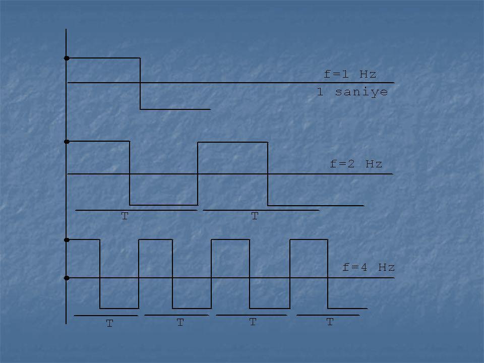 Non-Periyodik Dalga Şekilleri:  Periyot yok. Frekansı yok.