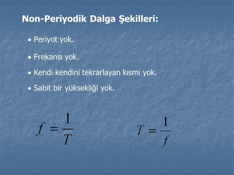 Görev Periyodu (Duty Cycle): Bu sinyal genişliğinin, periyoda oranıdır.