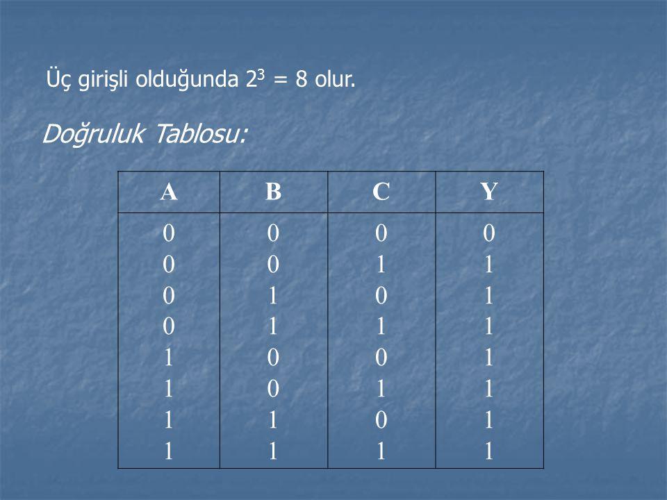 Üç girişli olduğunda 2 3 = 8 olur.