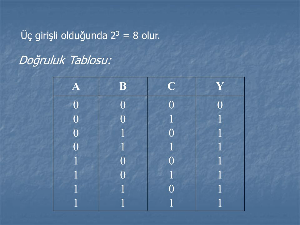 Üç girişli olduğunda 2 3 = 8 olur. Doğruluk Tablosu: ABCY 0000111100001111 0011001100110011 0101010101010101 0111111101111111