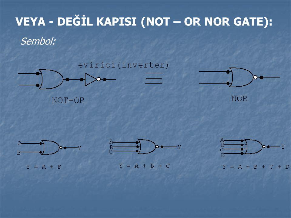 VEYA - DEĞİL KAPISI (NOT – OR NOR GATE): Sembol: