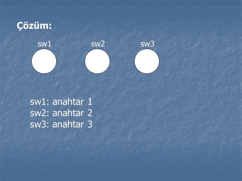 Çözüm: sw1sw2sw3 sw1: anahtar 1 sw2: anahtar 2 sw3: anahtar 3