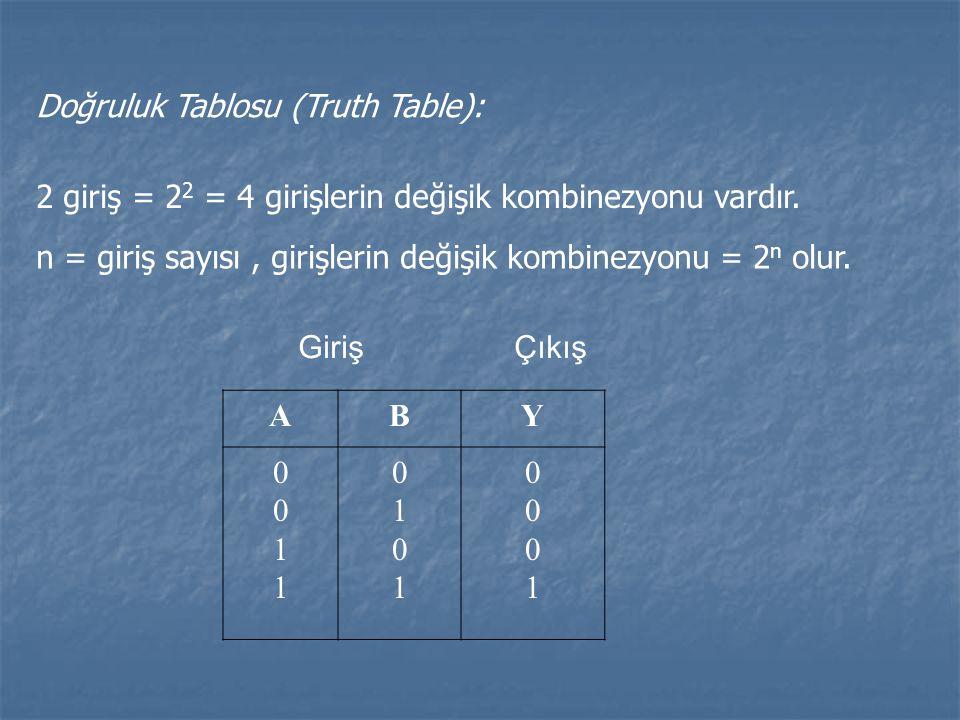 Doğruluk Tablosu (Truth Table): ABY 00110011 01010101 00010001 2 giriş = 2 2 = 4 girişlerin değişik kombinezyonu vardır. n = giriş sayısı, girişlerin