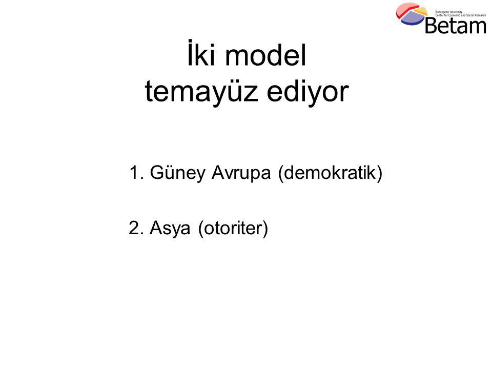İki model temayüz ediyor 1. Güney Avrupa (demokratik) 2. Asya (otoriter)