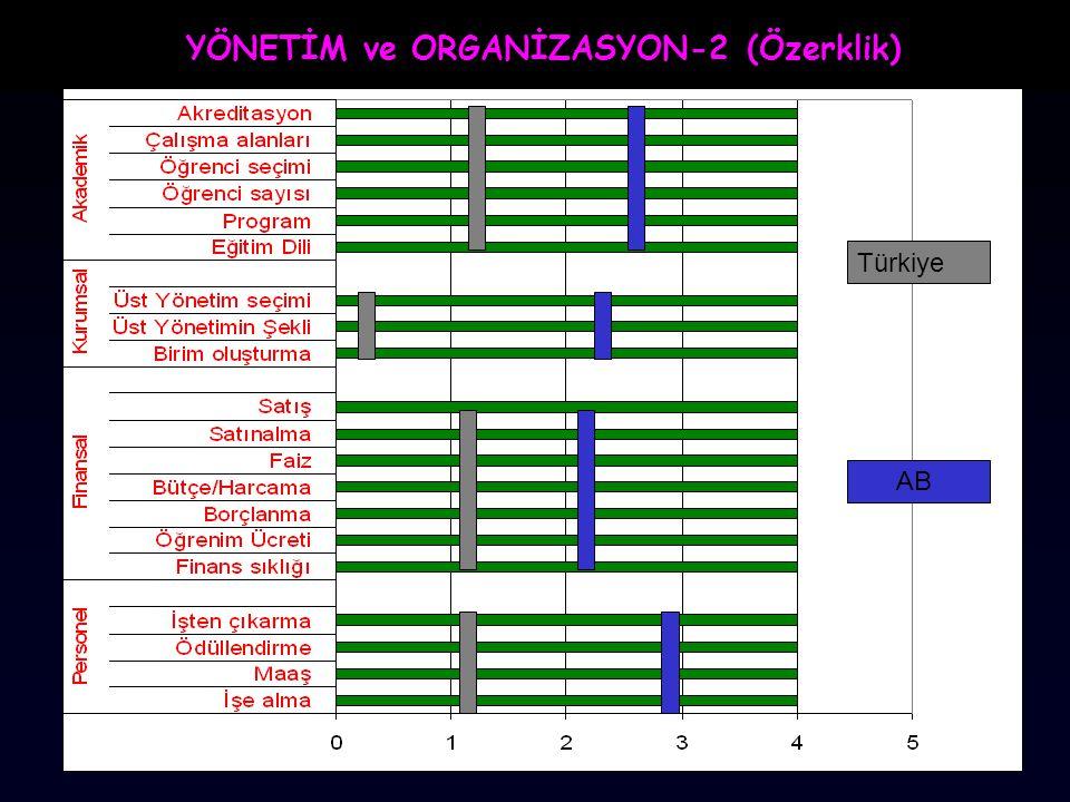YÖNETİM ve ORGANİZASYON-2 (Özerklik) Türkiye AB