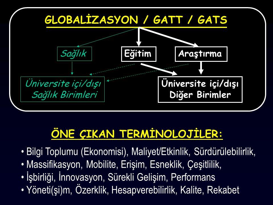 GLOBALİZASYON / GATT / GATS Eğitim Sağlık Üniversite içi/dışı Sağlık Birimleri Üniversite içi/dışı Diğer Birimler Araştırma Bilgi Toplumu (Ekonomisi),