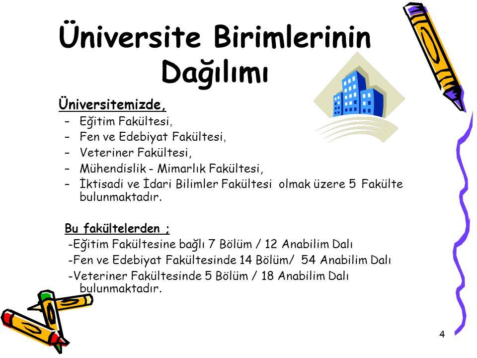 4 Üniversite Birimlerinin Dağılımı Üniversitemizde, –Eğitim Fakültesi, –Fen ve Edebiyat Fakültesi, –Veteriner Fakültesi, –Mühendislik - Mimarlık Fakültesi, –İktisadi ve İdari Bilimler Fakültesi olmak üzere 5 Fakülte bulunmaktadır.