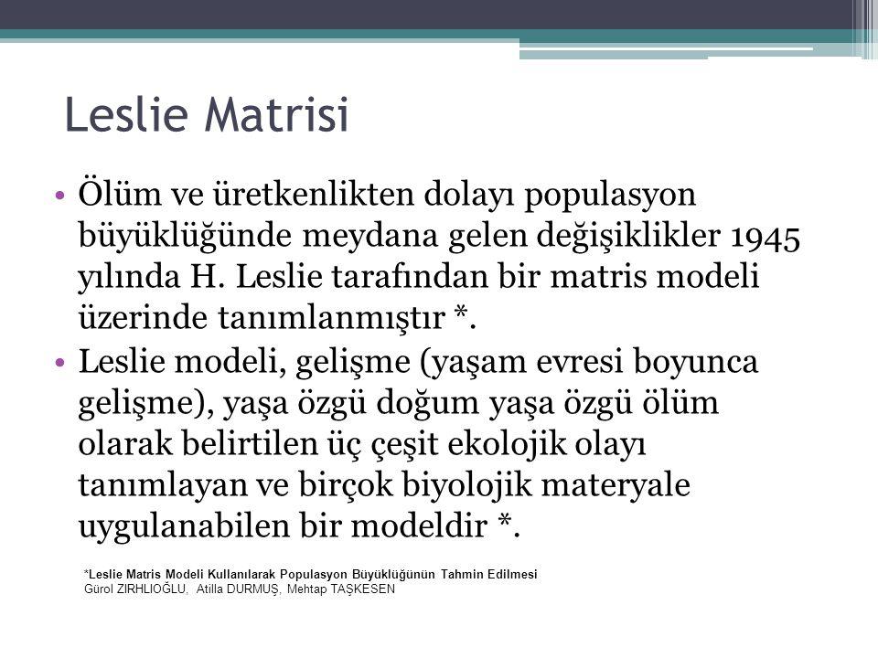 Leslie Matrisi Ölüm ve üretkenlikten dolayı populasyon büyüklüğünde meydana gelen değişiklikler 1945 yılında H. Leslie tarafından bir matris modeli üz