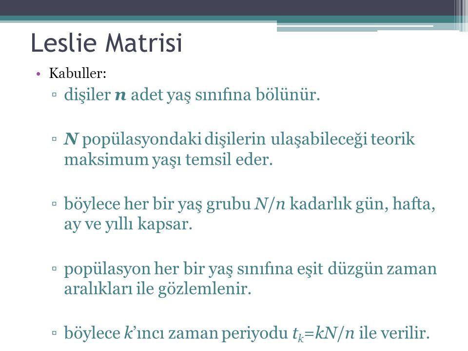 Leslie Matrisi Kabuller: ▫dişiler n adet yaş sınıfına bölünür. ▫N popülasyondaki dişilerin ulaşabileceği teorik maksimum yaşı temsil eder. ▫böylece he