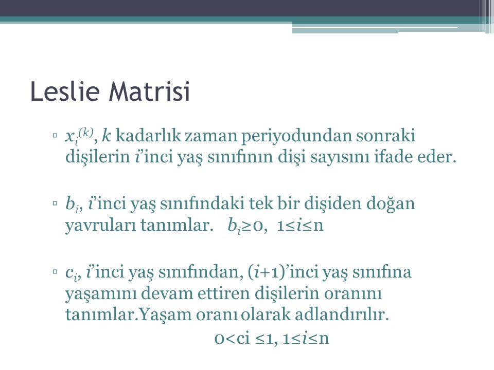 Leslie Matrisi ▫x i (k), k kadarlık zaman periyodundan sonraki dişilerin i'inci yaş sınıfının dişi sayısını ifade eder. ▫b i, i'inci yaş sınıfındaki t