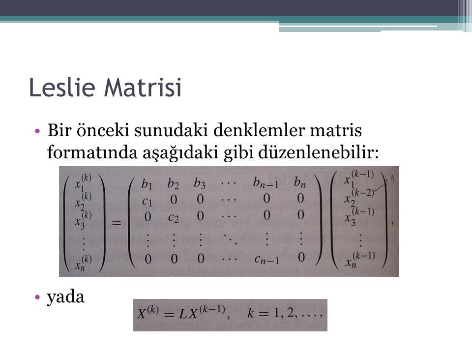 Leslie Matrisi Bir önceki sunudaki denklemler matris formatında aşağıdaki gibi düzenlenebilir: yada