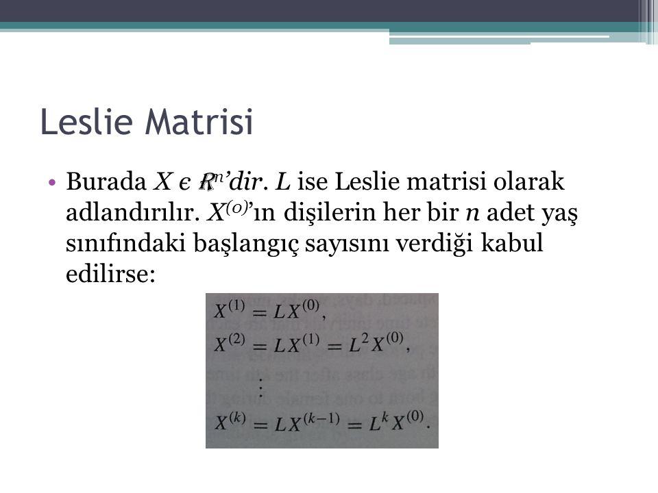 Leslie Matrisi Burada X є R n 'dir. L ise Leslie matrisi olarak adlandırılır. X (0) 'ın dişilerin her bir n adet yaş sınıfındaki başlangıç sayısını ve