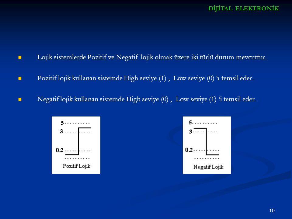 10 Lojik sistemlerde Pozitif ve Negatif lojik olmak üzere iki türlü durum mevcuttur. Pozitif lojik kullanan sistemde High seviye (1), Low seviye (0) '