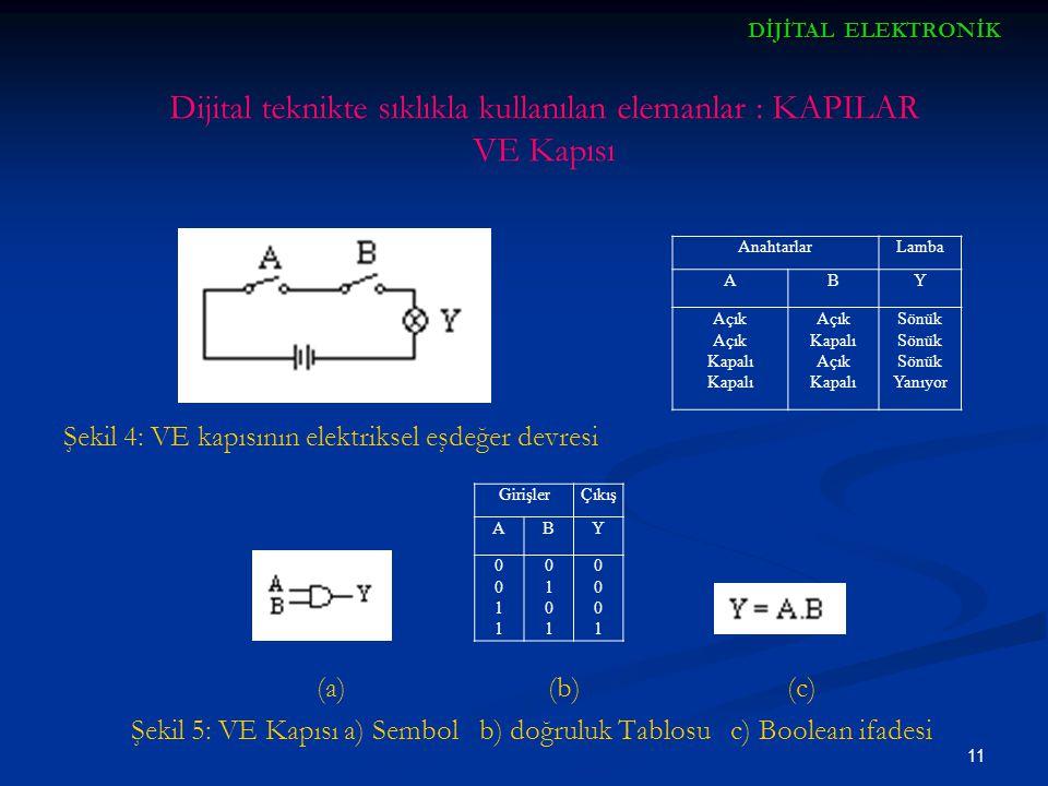 11 Şekil 4: VE kapısının elektriksel eşdeğer devresi (a) (b) (c) Şekil 5: VE Kapısı a) Sembol b) doğruluk Tablosu c) Boolean ifadesi AnahtarlarLamba A