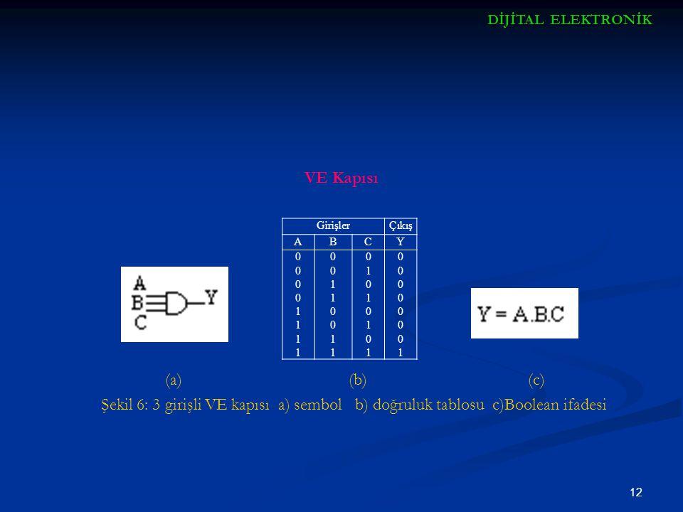12 VE Kapısı (a) (b) (c) Şekil 6: 3 girişli VE kapısı a) sembol b) doğruluk tablosu c)Boolean ifadesi GirişlerÇıkış ABCY 0000111100001111 001100110011