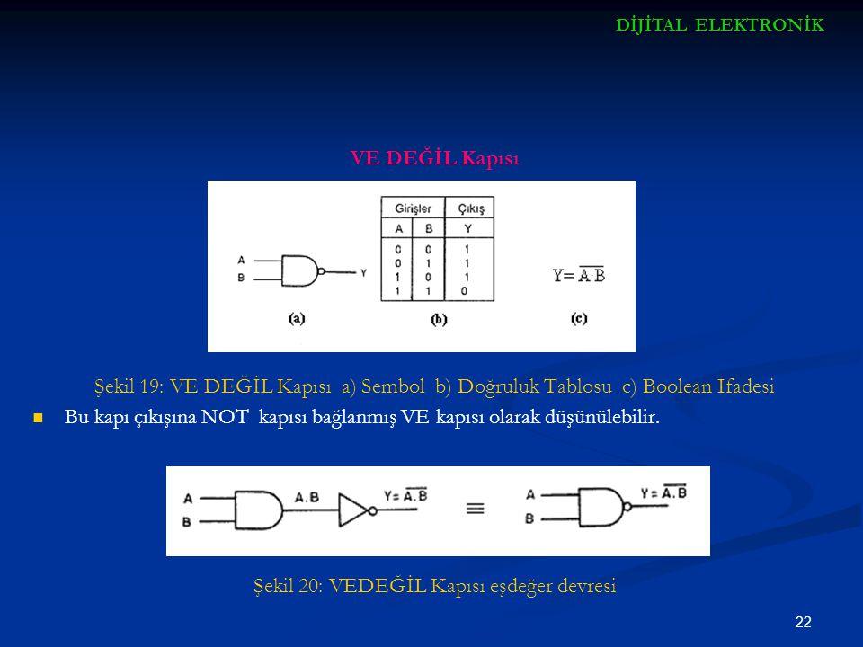22 VE DEĞİL Kapısı Şekil 19: VE DEĞİL Kapısı a) Sembol b) Doğruluk Tablosu c) Boolean Ifadesi Bu kapı çıkışına NOT kapısı bağlanmış VE kapısı olarak d